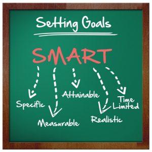 Good Goals are SMART